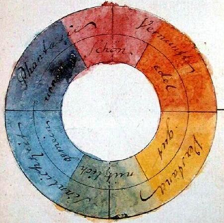 Goethe-szinkereke-1809