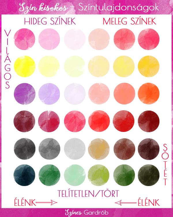Színelmélet: színtulajdonságok egyben/hideg, meleg, élénk, tört, világos, sötét szín csokor