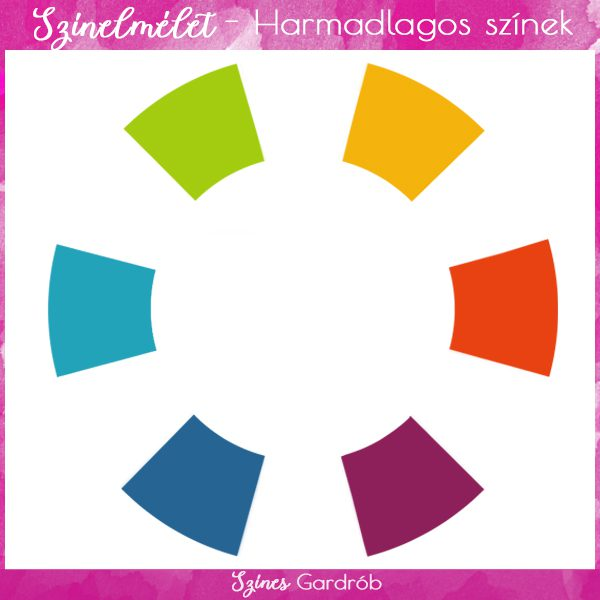 Színelmélet: harmadlagos színek a színkörön